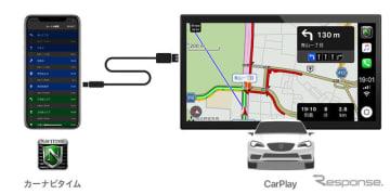 カーナビタイムのApple CarPlay対応イメージ