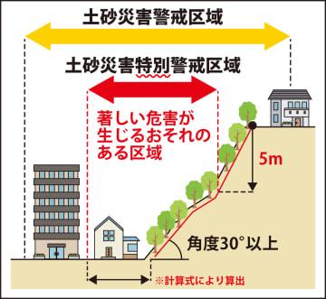 土砂災害特別警戒区域 磯子区内98カ所を指定 著しい危害生じるおそれ