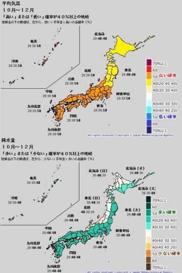 25日気象庁発表3か月予報 (10~12月の平均気温と降水量) 出典=気象庁HP