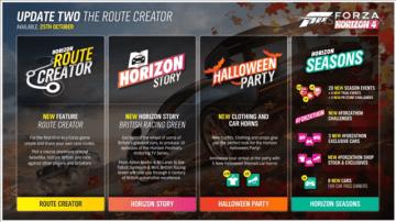 四季が楽しめるオープンワールドレーシング『Forza Horizon 4』海外ローンチトレイラー公開!発売後のアップデート予定も公表