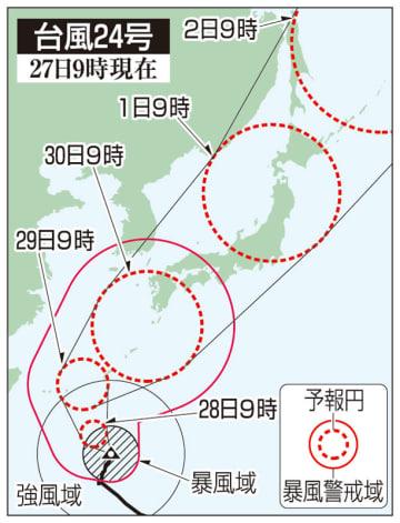 台風24号の5日間予想進路(9月27日9時現在)