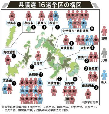 長崎県議選 16選挙区の構図