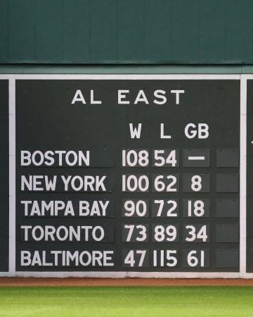 レッドソックスの本拠地フェンウェイ・パークに設置されたア・リーグ東地区の順位表=30日、ボストン(ゲッティ=共同)