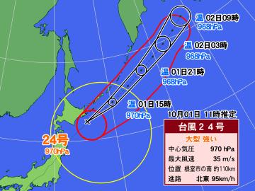 1日(月)午前11時推定の台風の位置と今後の進路予想