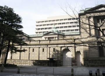 日銀本店=東京都中央区