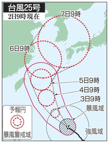 台風25号の5日先予想進路(2日9時現在)