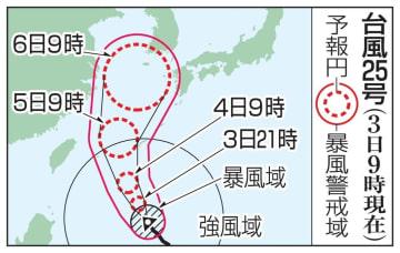 台風25号の予想進路(3日9時現在)