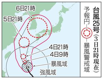 台風25号の予想進路(3日21時現在)