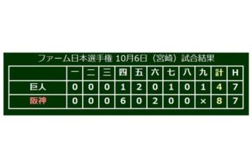 ファーム日本選手権、阪神対巨人の試合結果