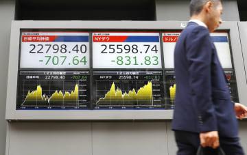 大幅に下落した日経平均株価(左)とNYダウを示すモニター=11日午前、東京都中央区
