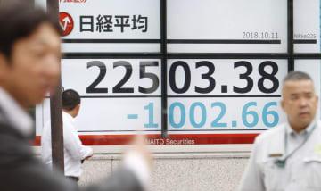 下げ幅が一時1000円を超えた日経平均株価を示すモニター=11日午後、東京都中央区