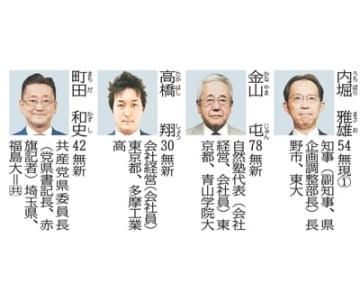 福島知事選立候補者