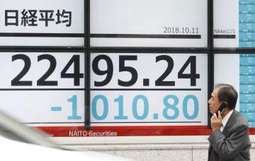 下げ幅が一時1000円を超えた日経平均株価を示すボード=11日午後、東京都中央区