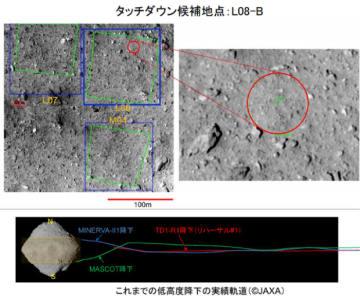 「タッチダウン候補L08-B(c)JAXA, 東京大, 高知大, 立教大, 名古屋大, 千葉工大, 明治大, 会津大, 産総研」「リュウグウへの低高度軌道、赤色:はやぶさ本体のリハーサル1回目、青色:ミネルバ2分離時、緑色:マスコット分離時(c)JAXA」