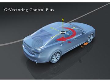 マイナーチェンジするマツダ CX-5に搭載し、順次すべての車両に採用する予定の新世代車両運動制御技術「G-ベクタリング コントロール プラス(GVC Plus)」作動イメージ