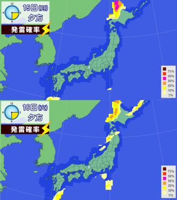 15日(月)と16日(火)夕方の発雷確率