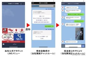 業界初、事故受付から事故対応まで「LINE」を活用するサービスを提供(イメージ)