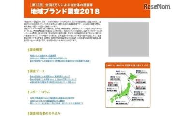 「地域ブランド調査2018」特設Webサイト