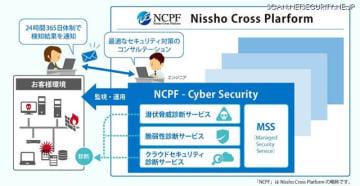 NCPF-CSサービスの概要