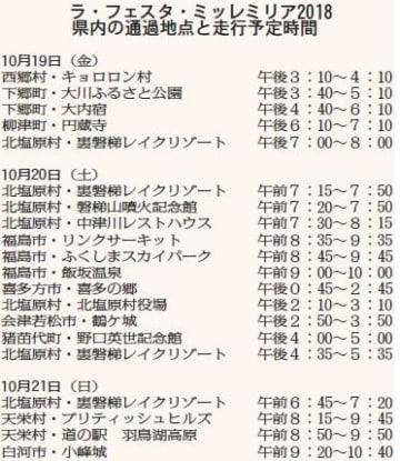 福島ルート復活 19日からクラシックカー大会