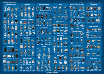 237種類のロボが掲載された「サービスロボットカオスマップ」が公開