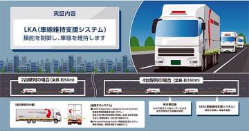 上信越道と新東名道でトラック隊列走行を実証実験_後続車無人隊列走行をめざす