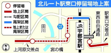 宇都宮市LRT「北ルート案」で延伸
