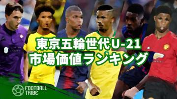 東京五輪世代の逸材たち。U-21市場価値ランキング