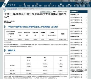 平成31年度(2019年度)神奈川県公立高等学校生徒募集定員について
