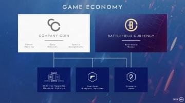 EA、『BFV』コンテンツアンロックを説明―Pay to Winによらない公平なバランスを根幹に