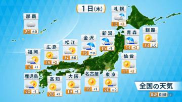 1日の各地の天気予報と予想最高気温。