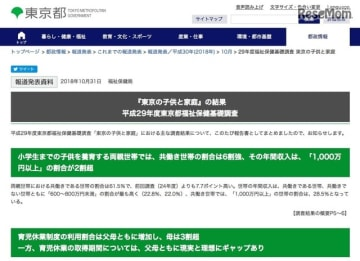 東京都 平成29年度東京都福祉保健基礎調査「東京の子供と家庭」
