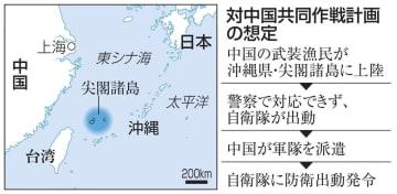 尖閣諸島・対中国共同作戦計画の想定