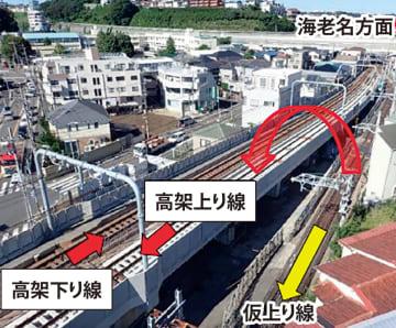 上り線を高架上に切り替える星川4号踏切付近