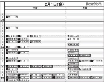 首都圏10月18日版 男子2月1日