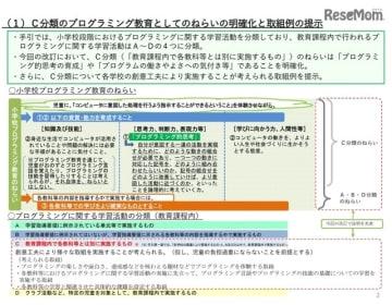 C分類のプログラミング教育としてのねらいの明確化と取組例の提示