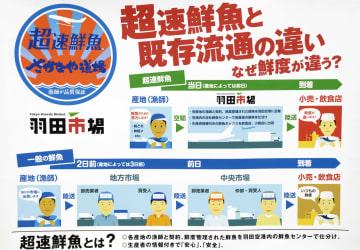 「さかなや道場」で張られていた、水揚げ当日の魚介類などを使用していると説明するポスター