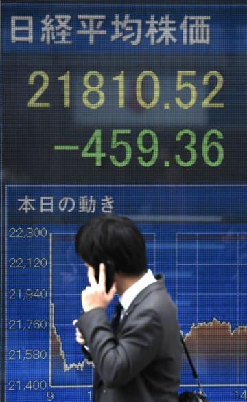 大幅反落した日経平均株価を示すボード=13日午後、東京・八重洲