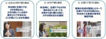 戸締り安心システム「ミモット」の3つの通知機能(画像: YKK APの発表資料より)