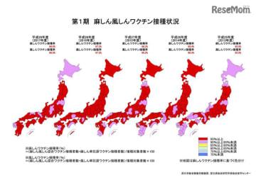 2017年度 第1期麻しん風しんワクチン接種状況(都道府県別地図)