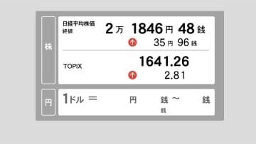 14日東京株終値 日経平均株価は売り買いが交錯