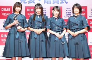 「2018第31回小学館DIMEトレンド大賞」のベストキャラクター賞を受賞した欅坂46