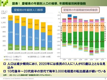 【愛媛県知事選11月18日投票】若者必読!投票する前に知っておきたい10の数字