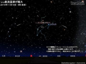 2018年11月18日4時(東京)のしし座流星群のシミュレーション (c) アストロアーツ
