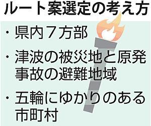 福島県内「聖火ルート」は7方部通過対象 2020年・東京五輪