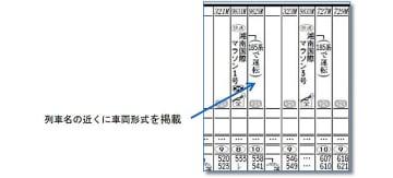 JTB時刻表が超リニューアル、40年ぶり表紙刷新_新表記「185系で運転」「武蔵野貨物線」