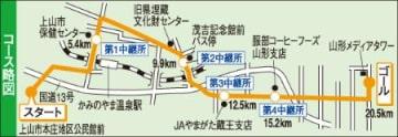 【女子駅伝】きょう号砲、レースみどころ V争い、南陽・東置賜と上山が軸