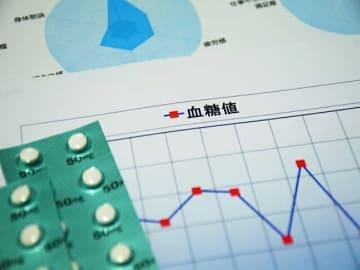 トレンド総研が「世界糖尿病デー」に合わせ糖尿病に関しレポートを発表。健康診断では発見されにくい「血糖値スパイク」が日本人に広まっていると指摘
