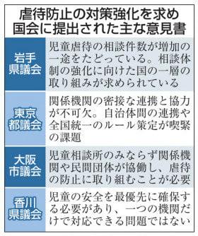 本県など63議会が児童虐待意見書 国会に提出