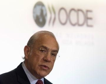 (Credit) OECD